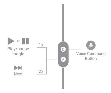 Button functions for two-button headsets handling a media stream.