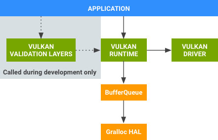 how to install vulkan
