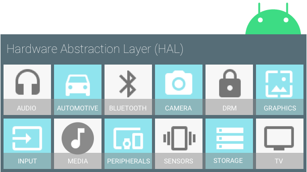 Legacy HALs | Android Open Source Project